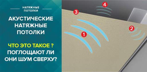 Натяжные акустические потолки: поглощают ли они шум от соседей?